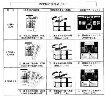 マックスバリュ九州 優待案内01 201802