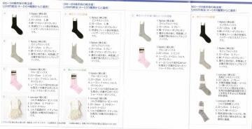 ナイガイ 優待案内01 201801