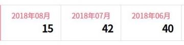 楽天インサイト 履歴 201808