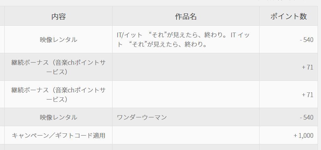 u-next_rireki_201706.jpg