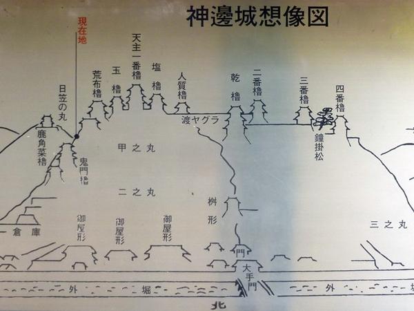 神辺城想像図