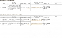 被告松徳会 被告第4準備書面 もてぎの森うごうだ城 澤田雄二2