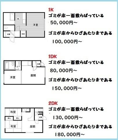 ゴミ屋敷かたづけ・費用汚部屋清掃価格コム 口コミサイト kuri-nn38