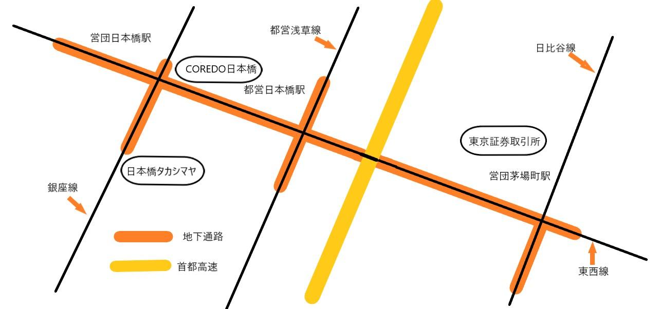 地下通路 イメージ図