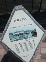 二子玉川 玉電 吉澤橋説明板1