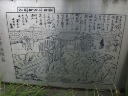 神田上水懸樋跡 江戸時代に描かれた絵