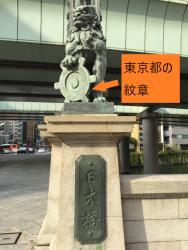 中央区 日本橋 獅子の抱えている東京都の紋章