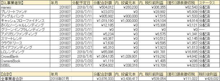 201807事業者別_R