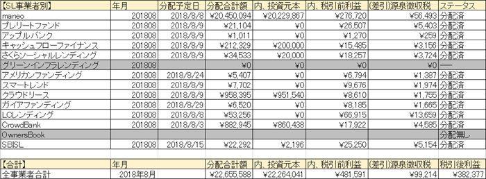 201808事業者別_R