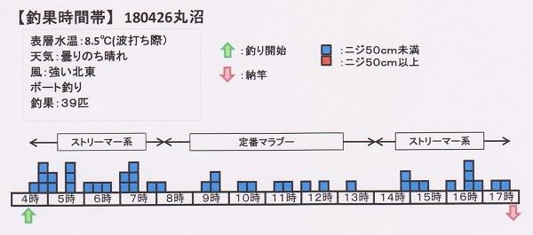 180426丸沼 001