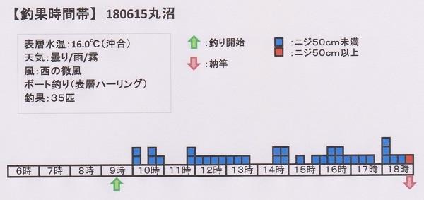 180615丸沼 001