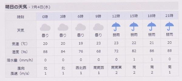 天気予報 001