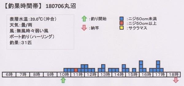 180706丸沼 001