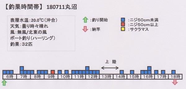 180711丸沼 001