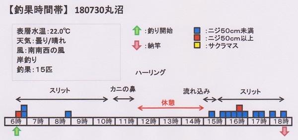 180730丸沼 001