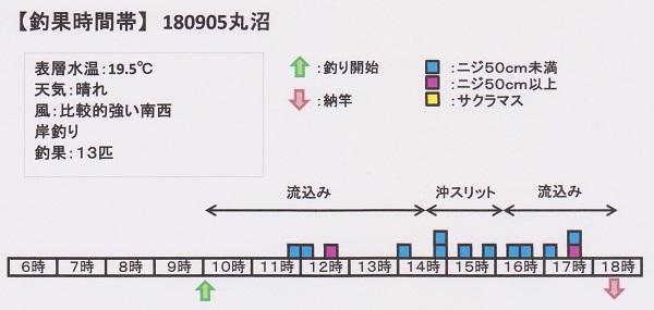 180905丸沼 001