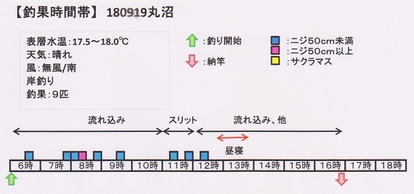 180919丸沼 001