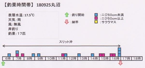 180925丸沼 001