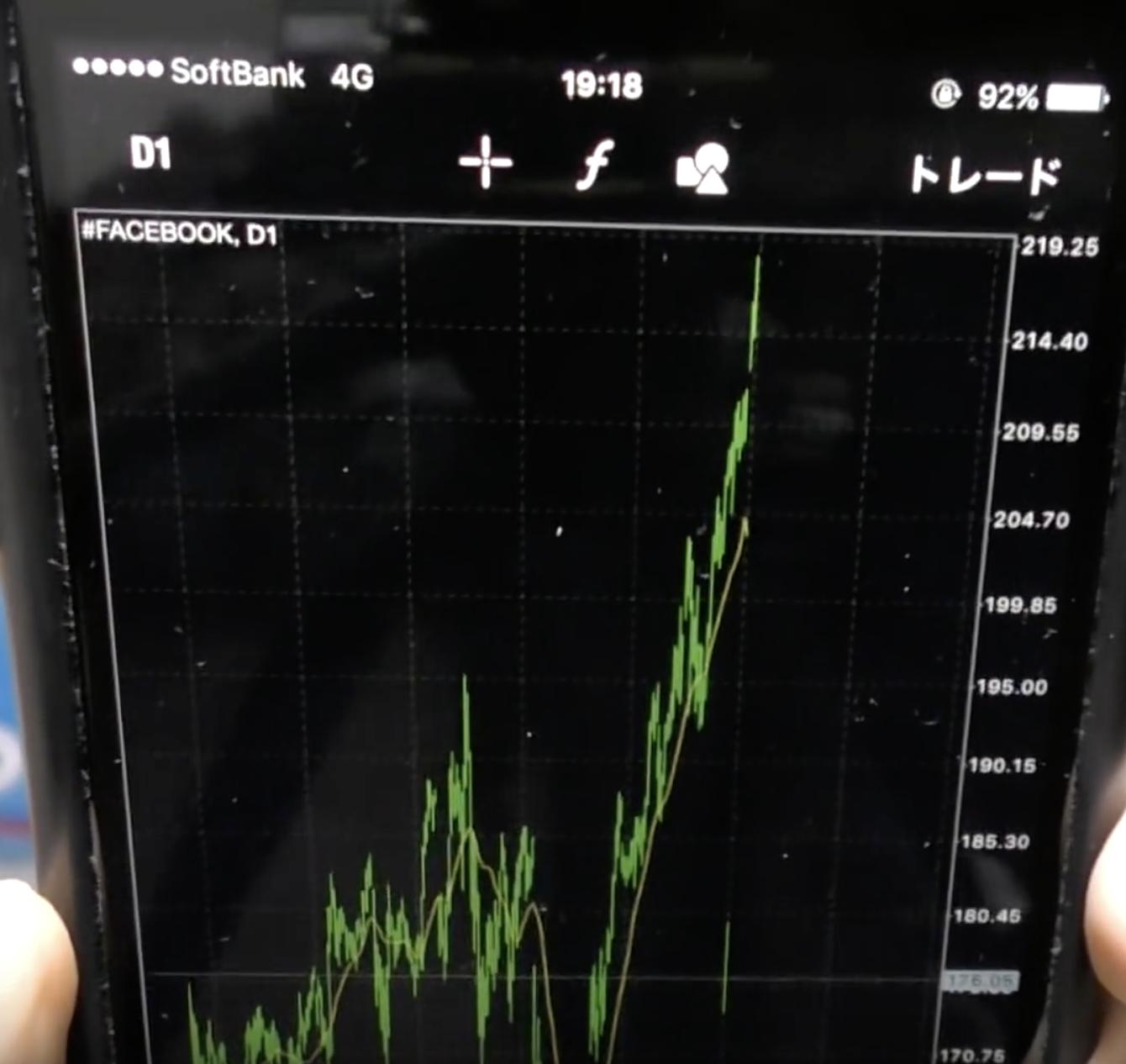 fb_chart.png
