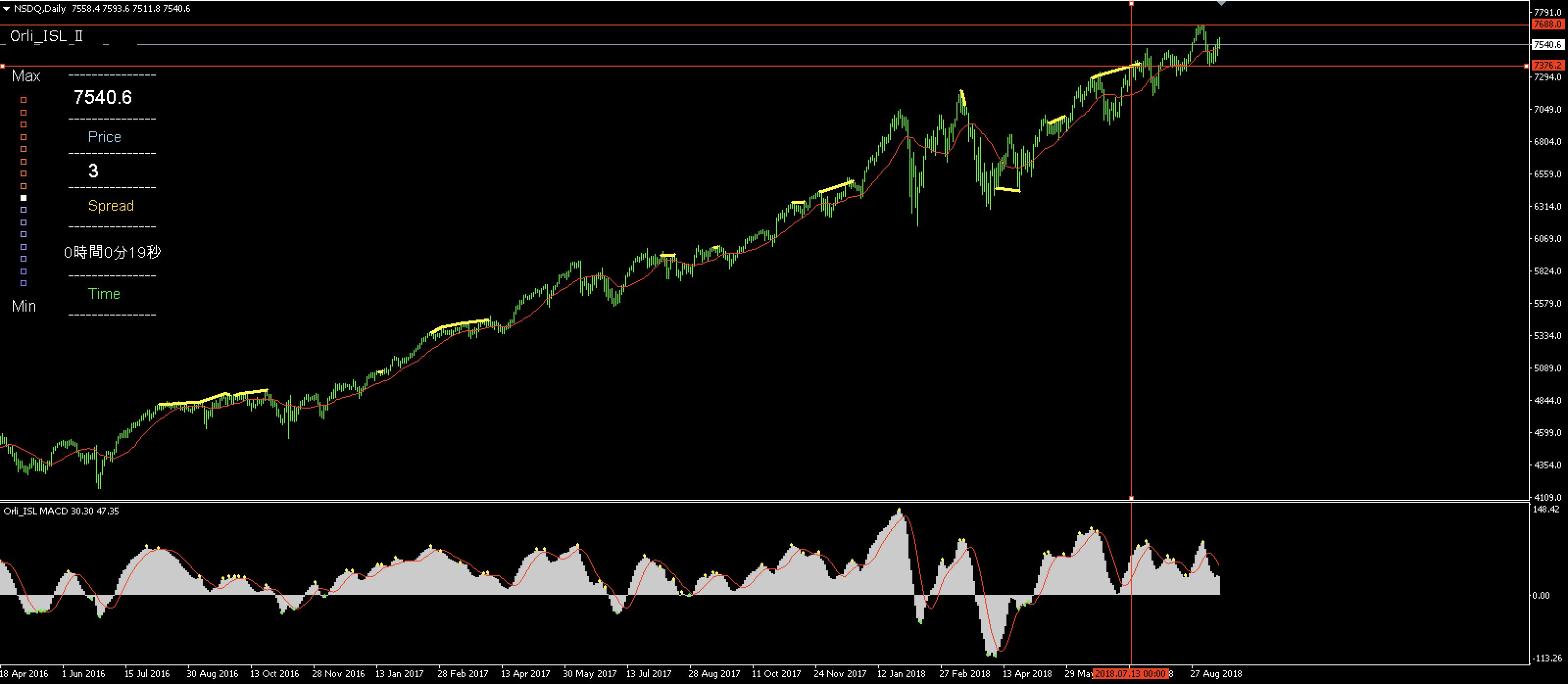 nsdq_chart.png