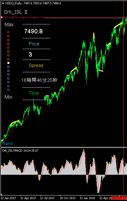 nsdq_chart1.png