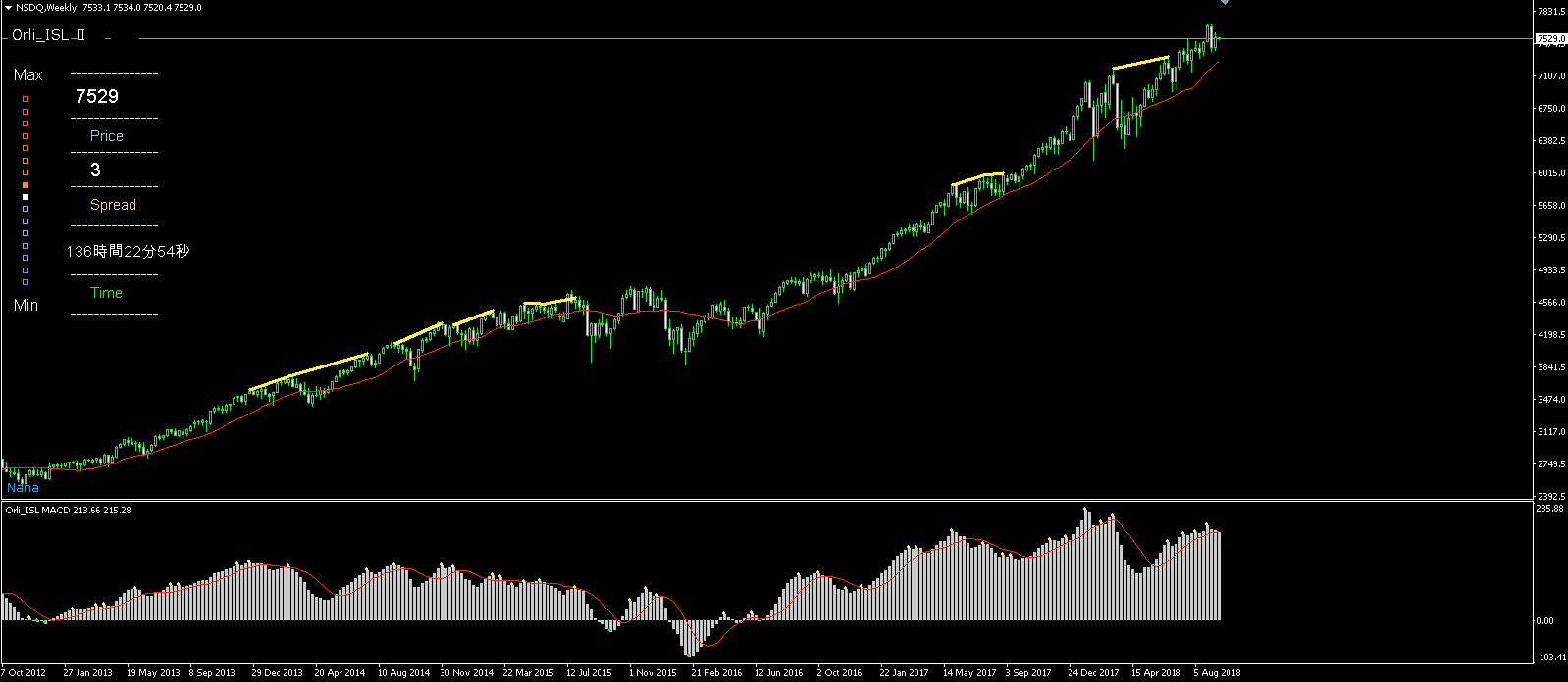 nsdq_chart2.png