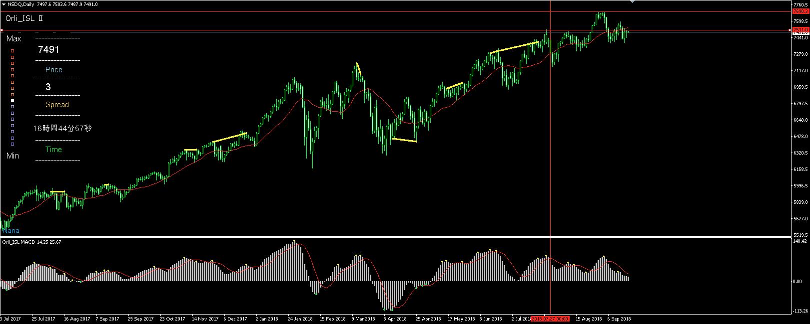 nsdq_chart_18_09_20.png