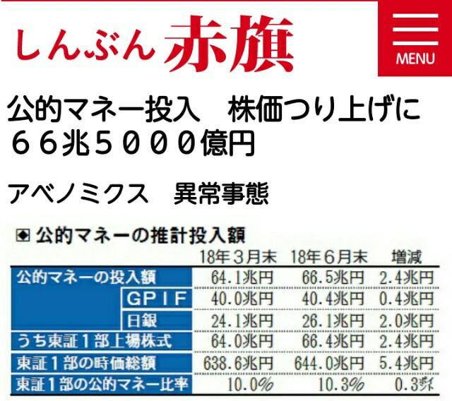 アベノミクス株価つり上げに、66兆5千億円投入「公的年金マネー・GPIF」異常事態!赤旗スクープ/大