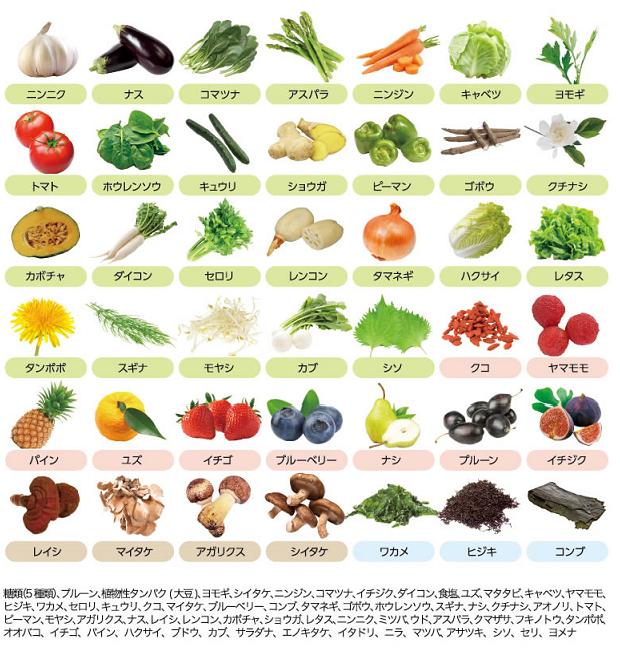 大平酵素の原料