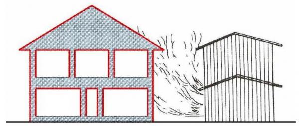 02_省令準耐火構造住宅_特徴1_隣家から火をもらわない