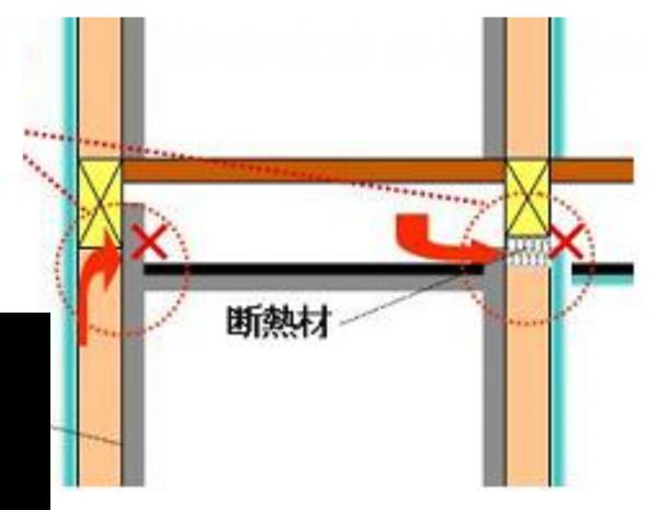 04_省令準耐火構造住宅_特徴3_他室への延焼遅延