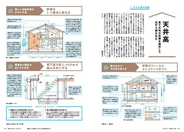 建築知識_天井高