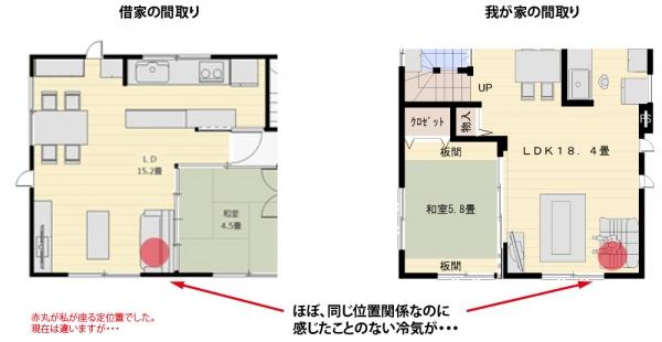 借家と我が家のソファの定位置