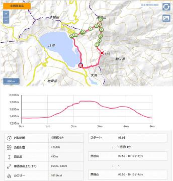 ri20180114akagimap.jpg