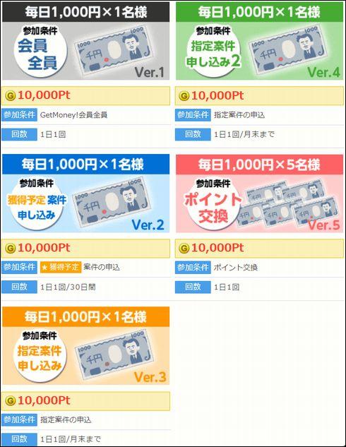 毎日1,000円