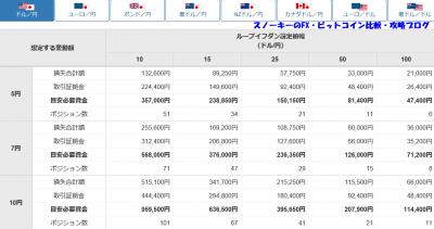 20180411ループイフダン資金目安表