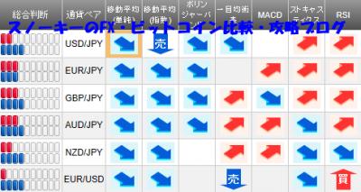20180804さきよみLIONチャート検証シグナルパネル.