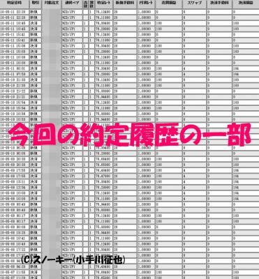 20180512トラッキングトレード検証約定履歴