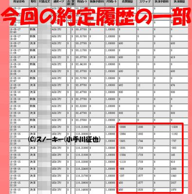 20180511ループイフダン検証約定履歴