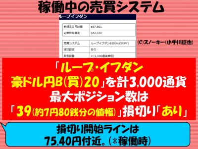 20180516ループイフダン検証豪ドル円ロング改