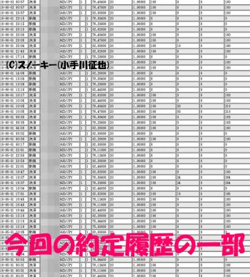 20180602トラッキングトレード検証約定履歴