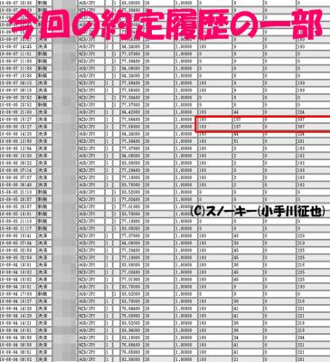 20180609トラッキングトレード検証約定履歴