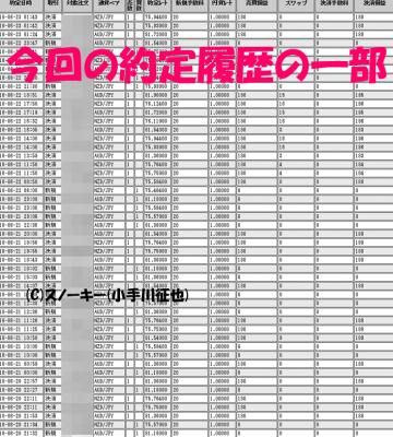 20180623トラッキングトレード検証約定履歴