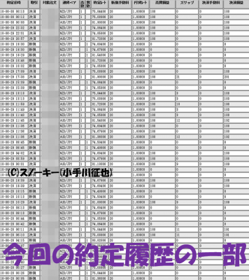 20180630トラッキングトレード検証約定履歴