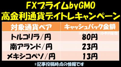 FXプライムbyGMO高金利通貨デイトレキャンペーン