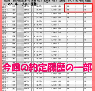 20180713ループイフダン検証約定履歴