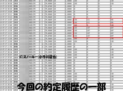 20180721トラッキングトレード検証約定履歴