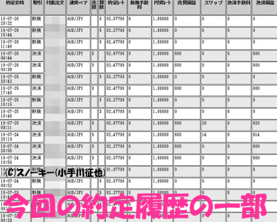 20180727ループイフダン検証約定履歴
