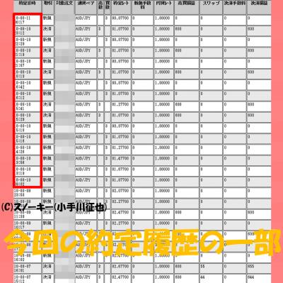 20180811ループイフダン検証約定履歴