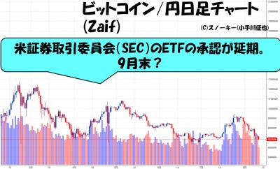 20180811ビットコイン円日足チャート